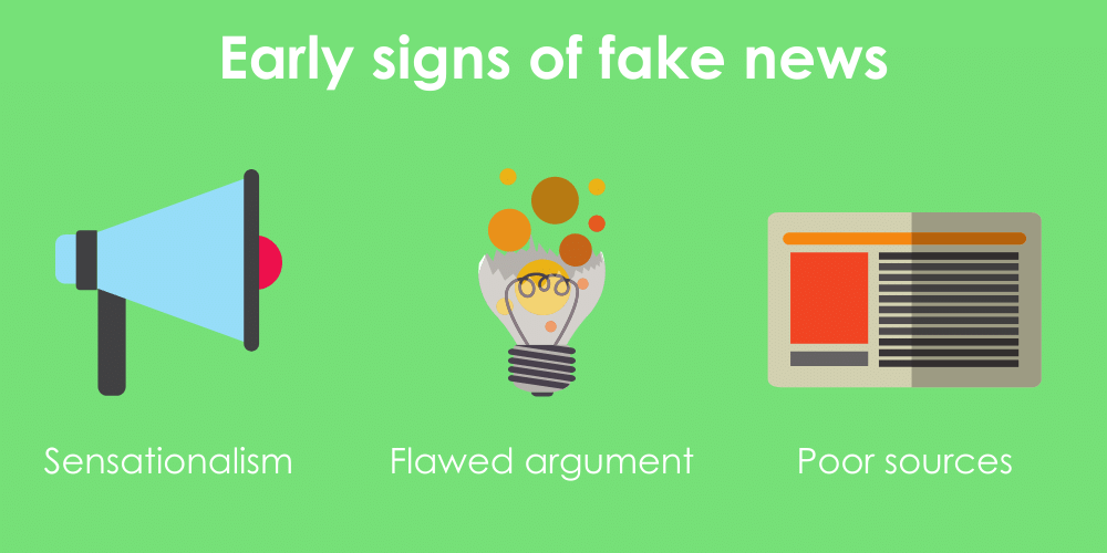 3 early signs of fake news with icons, including sensational headlines, flawed arguments, and poor sources.