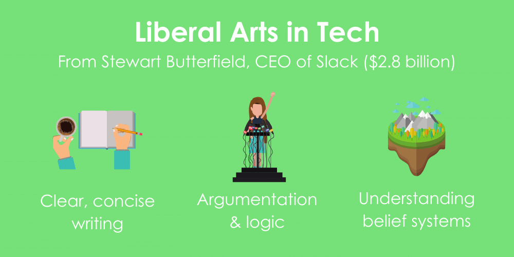 Three key liberal arts skills in the tech sector according to Slack CEO Stewart Butterfield: writing, argumentation, and understanding belief systems.
