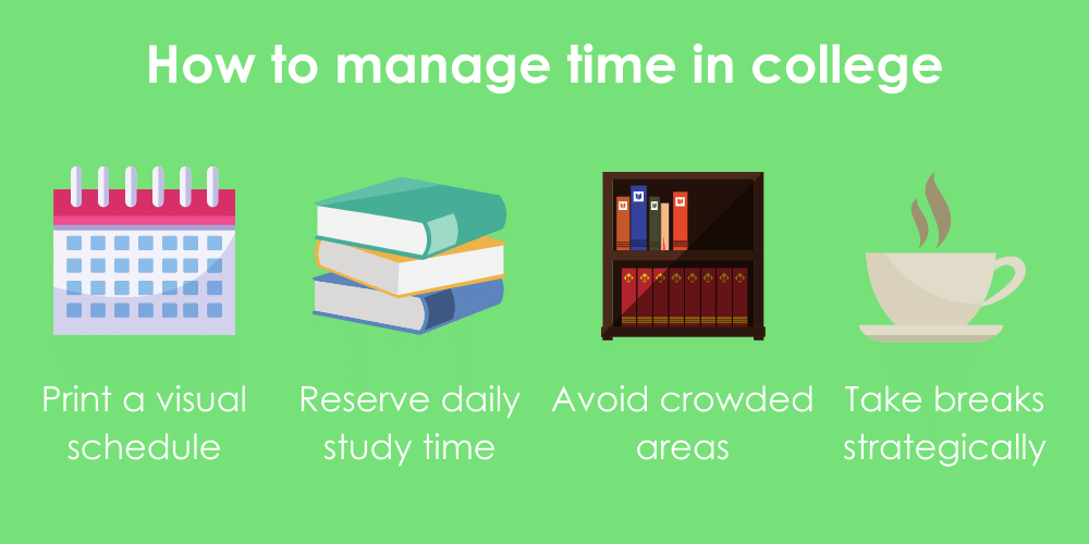 4 time management strategies for college, including using visualized schedules, reserving consistent study time, finding quiet library spots to avoid socializing, and taking strategic breaks to avoid burnout.