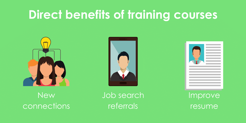 3 direct benefits of attending training courses, including networking, job search referrals, and resume improvement.