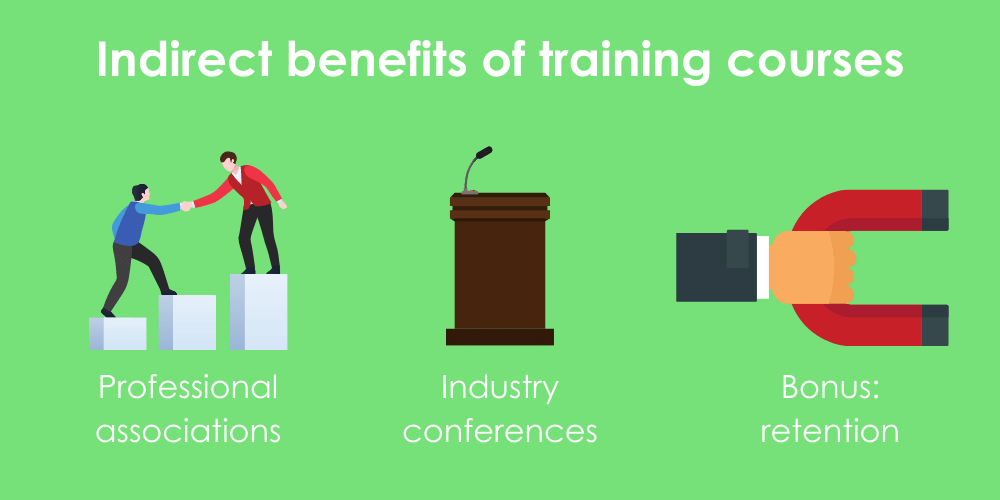 3 indirect reasons to attend training courses, including memberships with professional associations, industry conference events, and employee retention.
