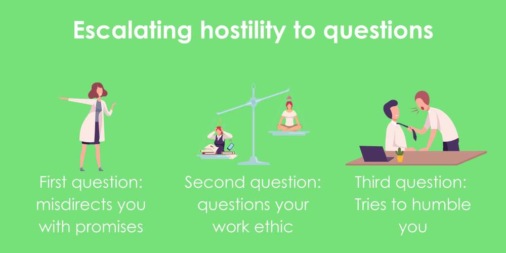 Infographic showing how interviewers from cult-like companies respond to questions with escalating hostility.