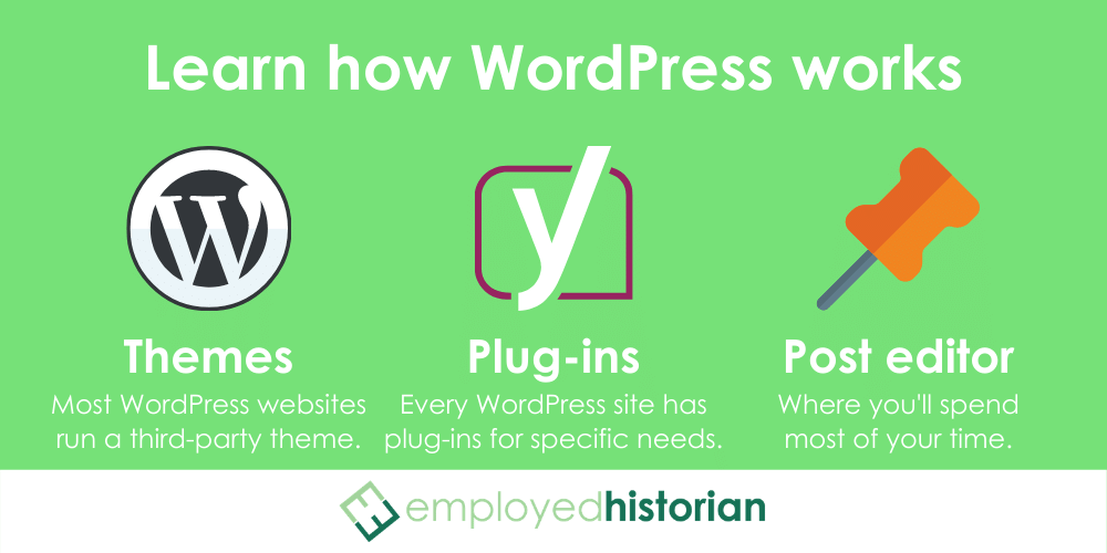 Top 3 aspects of WordPress that content writers should learn, including themes, plugins, and the post editor screen.
