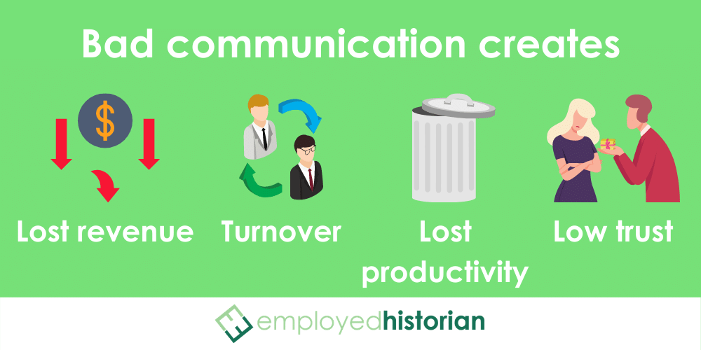 4 outcomes of poor workplace communication at work.