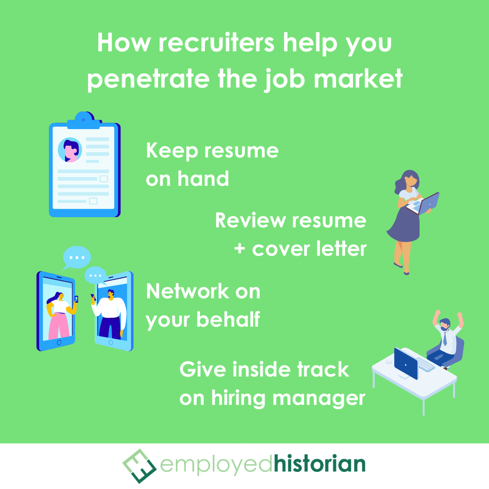 Infographic show how to penetrate the hidden job market with recruiters in 4 key ways.
