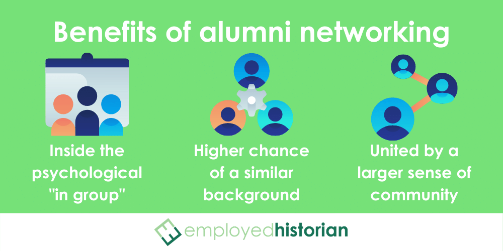 3 networking benefits highlighting the importance of alumni associations for job searching: being a part of the psychological in-group, being united by a sense of community, and a higher chance of meeting someone with a similar background.