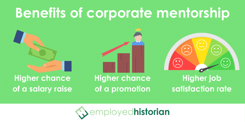 Small infographic outlining 3 key benefits of mentorship, according to the Wharton School of Business: higher chances of receiving a salary raise; higher chances of a promotion, and higher job satisfaction rates.
