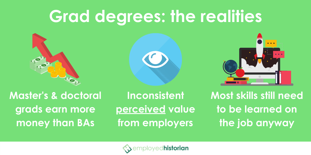 Three pros and cons of graduate degrees visualized: higher salaries, an inconsistent perceived value among employers, and indifference relative to job training.