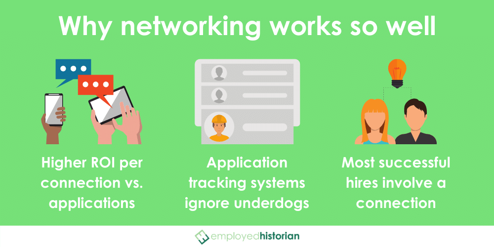 Three reasons why networking is so effective for post-graduate job seekers.
