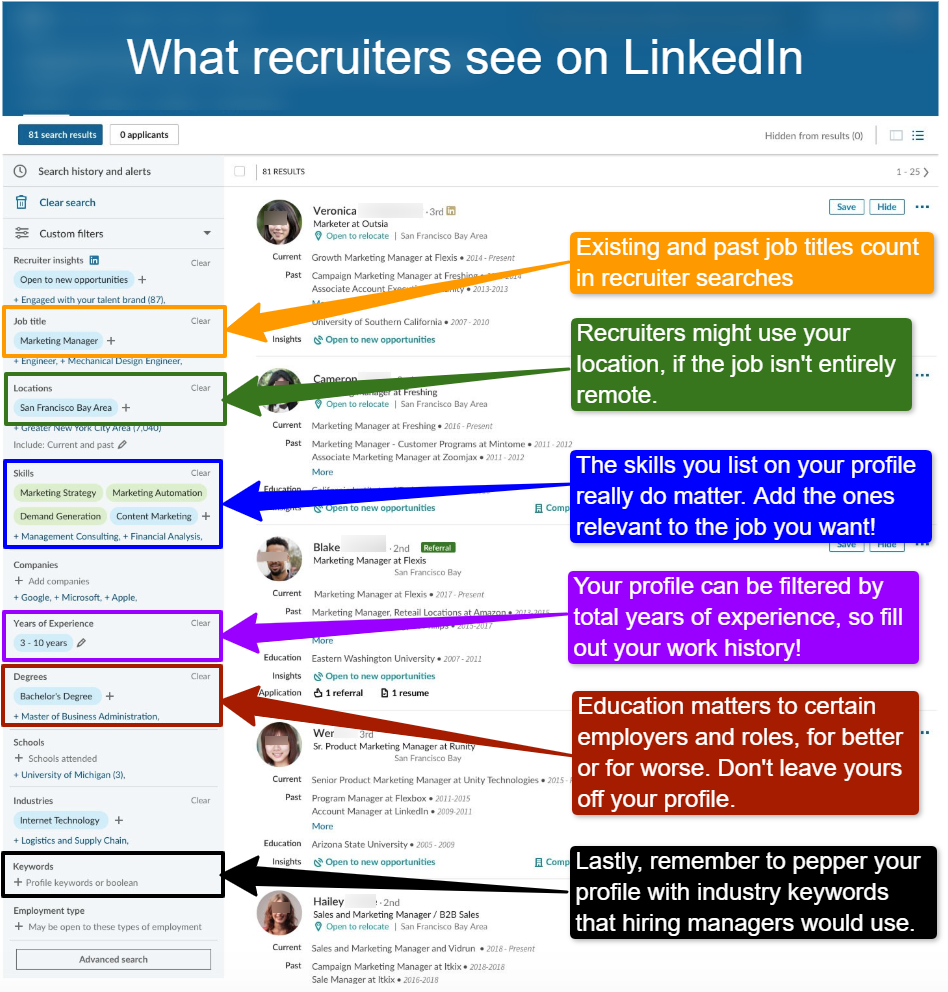 Screenshot of how profile factors affect profile visibility in recruiter searches on LinkedIn.
