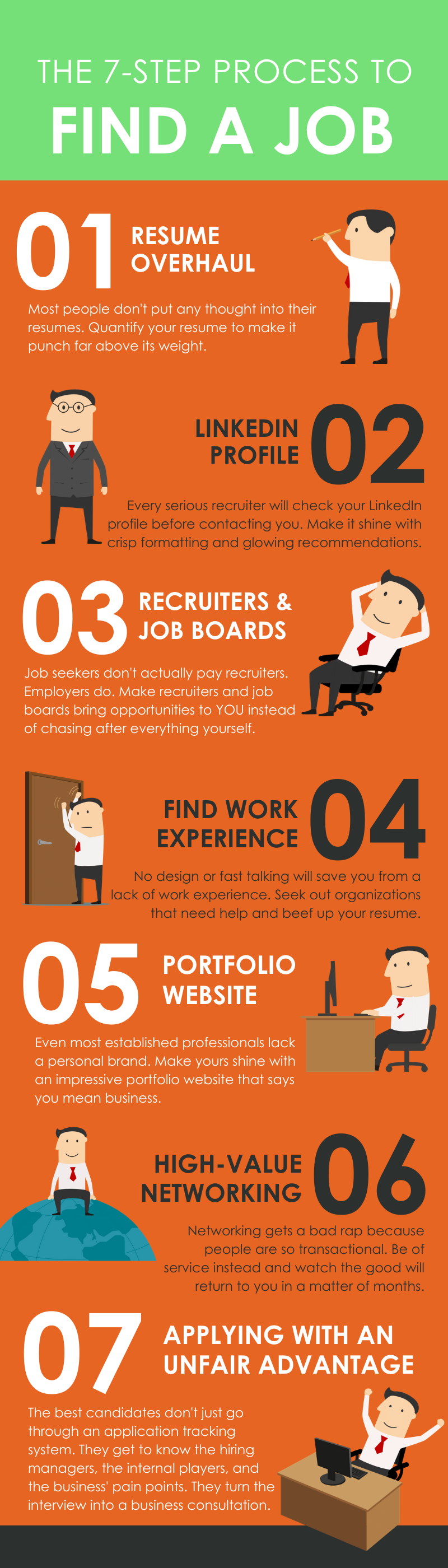 Infographic showing 7-step process to find a job after college.