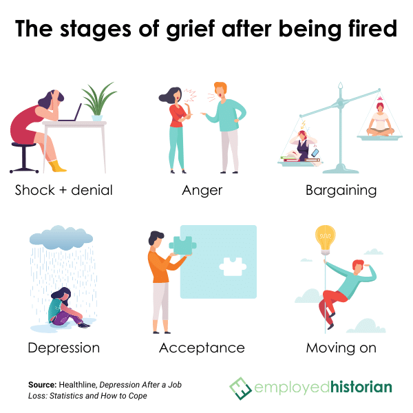 6 stages of grief after being fired from your first job.